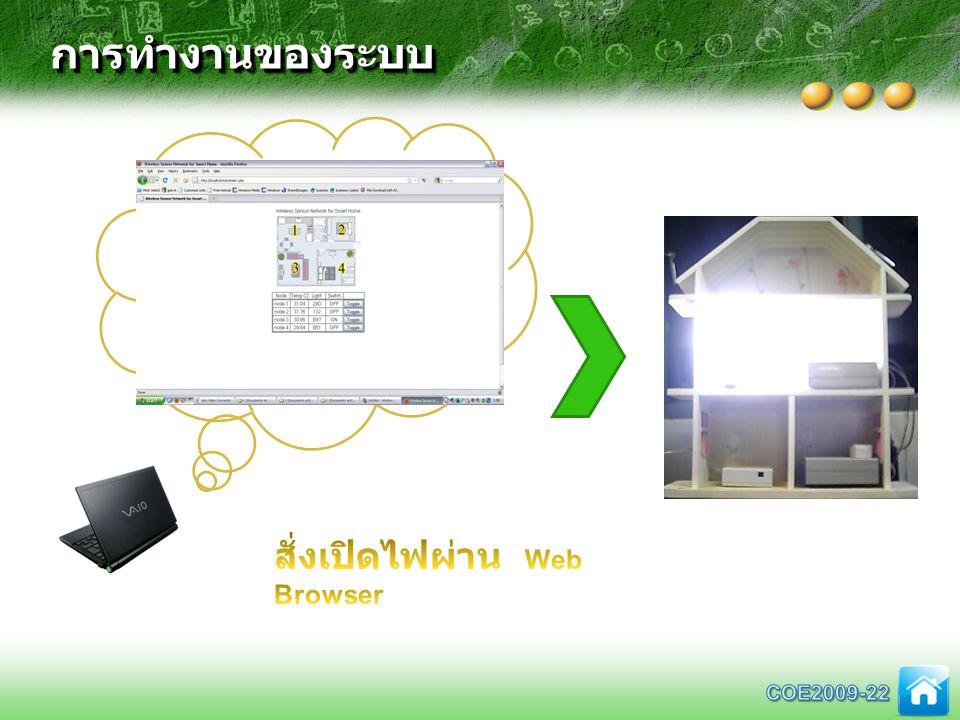การทำงานของระบบ สั่งเปิดไฟผ่าน Web Browser COE2009-22