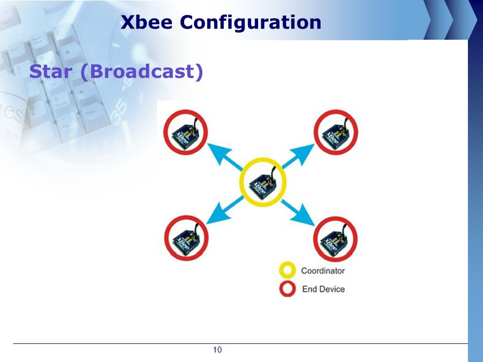 Xbee Configuration Star (Broadcast)