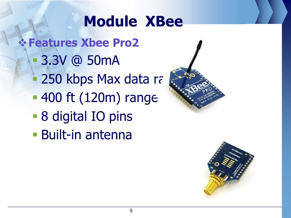 Module XBee 3.3V @ 50mA 250 kbps Max data rate 400 ft (120m) range