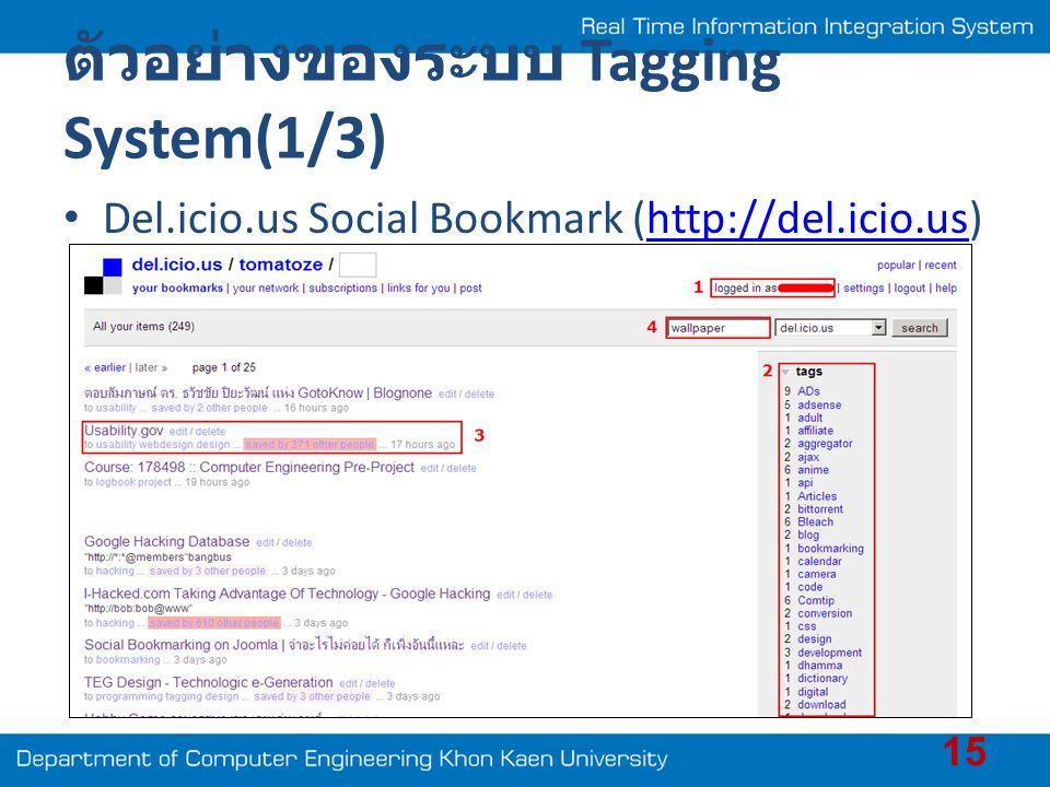 ตัวอย่างของระบบ Tagging System(1/3)