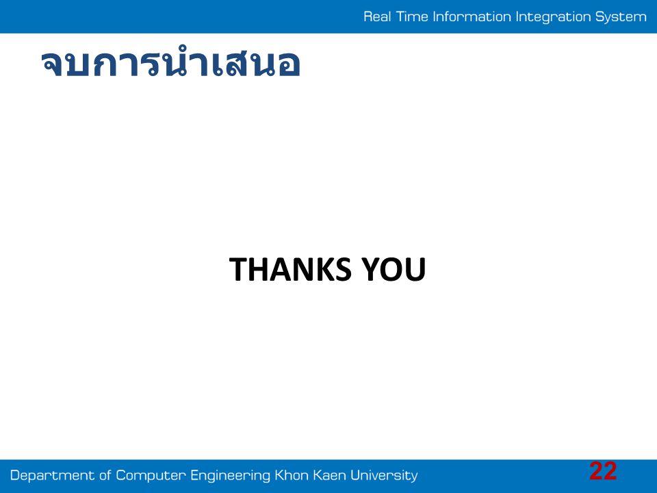 จบการนำเสนอ THANKS YOU
