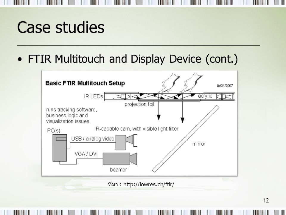 Case studies FTIR Multitouch and Display Device (cont.)
