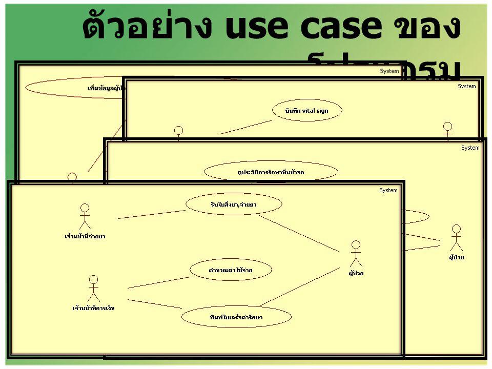 ตัวอย่าง use case ของโปรแกรม