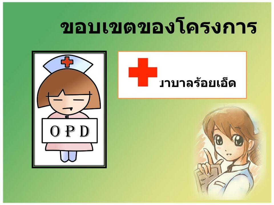 ขอบเขตของโครงการ โรงพยาบาลร้อยเอ็ด