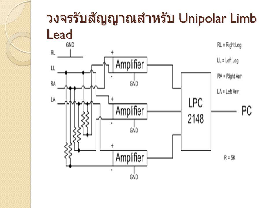 วงจรรับสัญญาณสำหรับ Unipolar Limb Lead