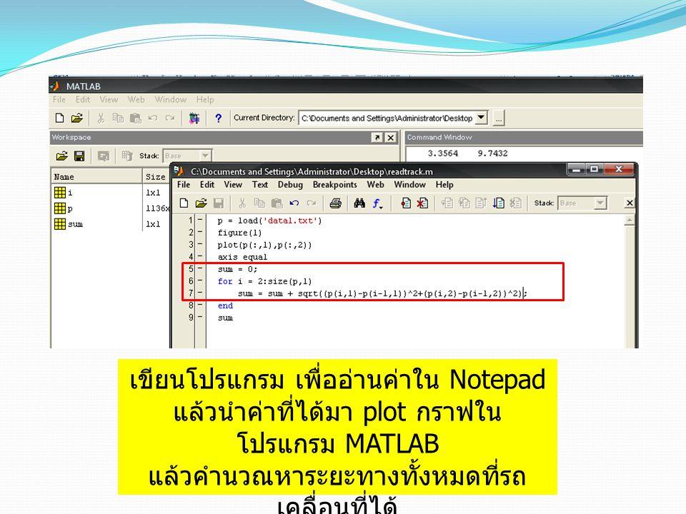 เขียนโปรแกรม เพื่ออ่านค่าใน Notepad