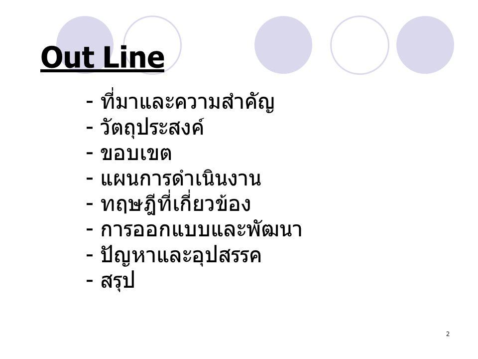 Out Line - ที่มาและความสำคัญ - วัตถุประสงค์ - ขอบเขต - แผนการดำเนินงาน - ทฤษฎีที่เกี่ยวข้อง - การออกแบบและพัฒนา - ปัญหาและอุปสรรค - สรุป.