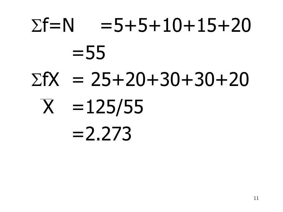 f=N =5+5+10+15+20 =55 fX = 25+20+30+30+20 X =125/55 =2.273