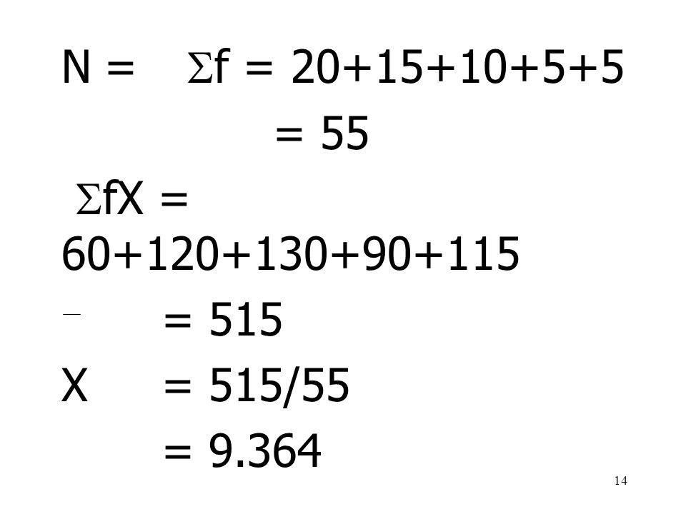 N = f = 20+15+10+5+5 = 55 fX = 60+120+130+90+115 = 515 X = 515/55 = 9.364