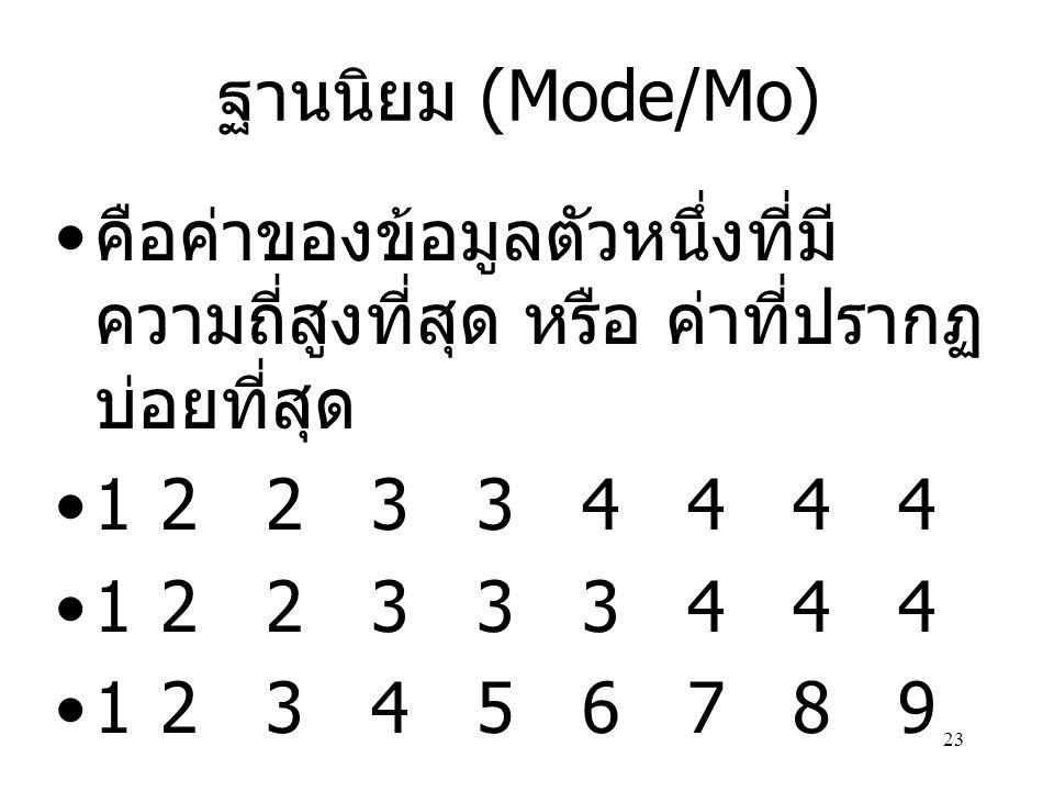ฐานนิยม (Mode/Mo) คือค่าของข้อมูลตัวหนึ่งที่มีความถี่สูงที่สุด หรือ ค่าที่ปรากฏบ่อยที่สุด. 1 2 2 3 3 4 4 4 4.