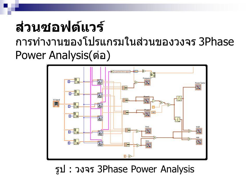 รูป : วงจร 3Phase Power Analysis