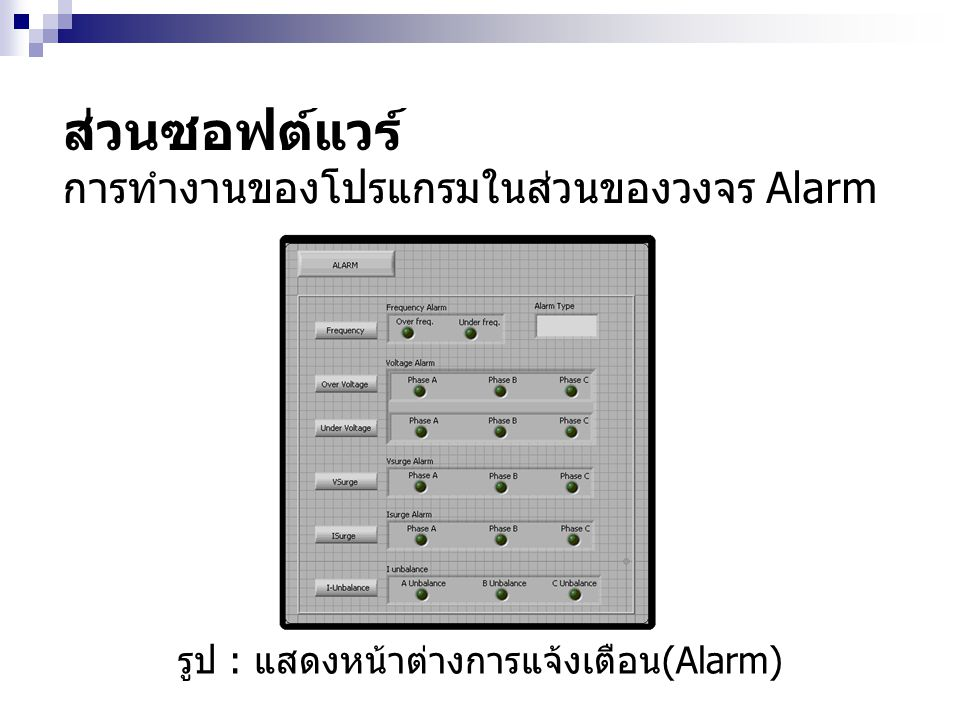 รูป : แสดงหน้าต่างการแจ้งเตือน(Alarm)