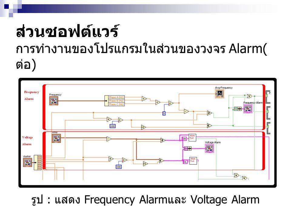 ส่วนซอฟต์แวร์ การทำงานของโปรแกรมในส่วนของวงจร Alarm(ต่อ)