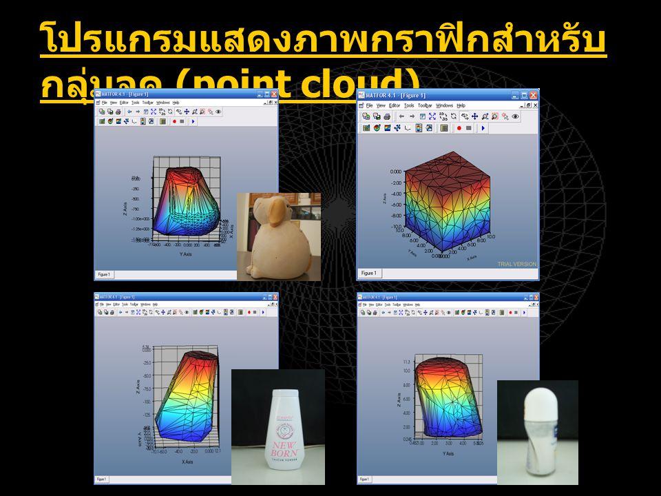 โปรแกรมแสดงภาพกราฟิกสำหรับกลุ่มจุด (point cloud)