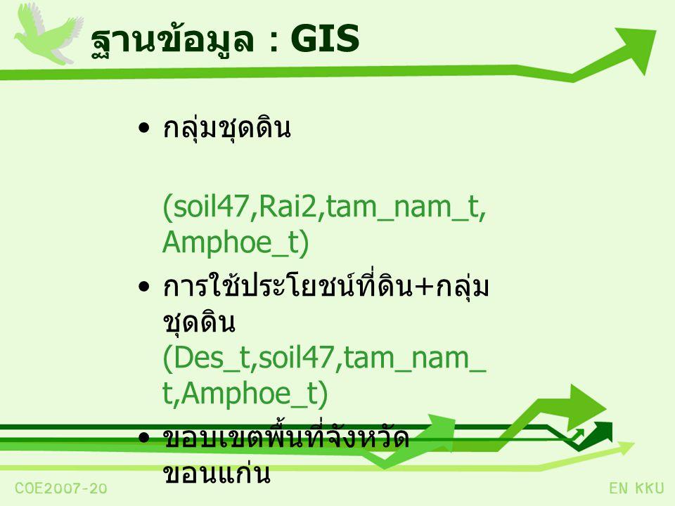 ฐานข้อมูล : GIS กลุ่มชุดดิน (soil47,Rai2,tam_nam_t,Amphoe_t)