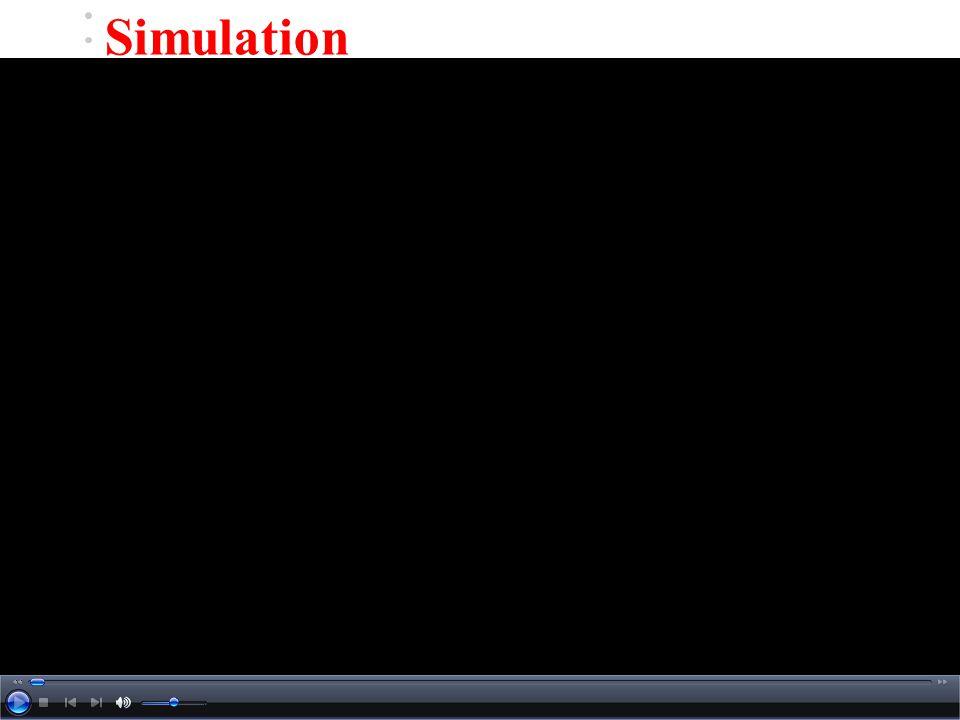 Simulation 14