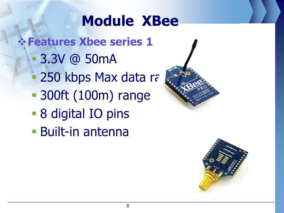 Module XBee 3.3V @ 50mA 250 kbps Max data rate 300ft (100m) range