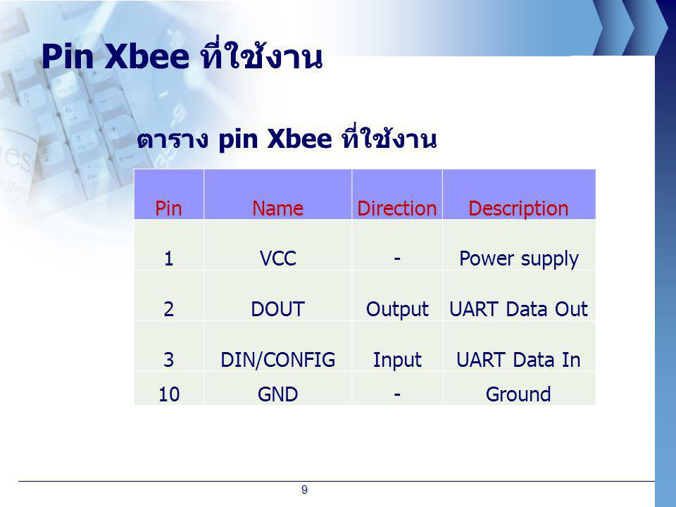 Pin Xbee ที่ใช้งาน Pin Name Direction Description 1 VCC - Power supply