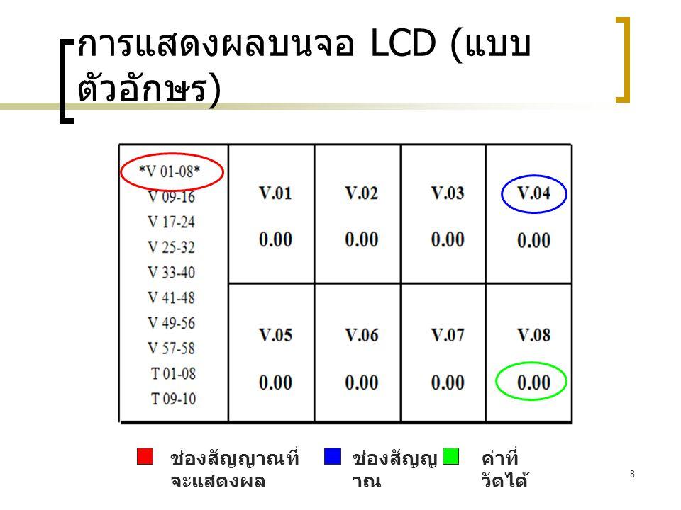 การแสดงผลบนจอ LCD (แบบตัวอักษร)