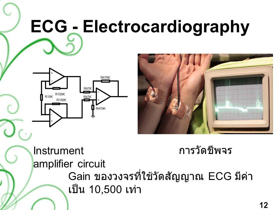ECG - Electrocardiography