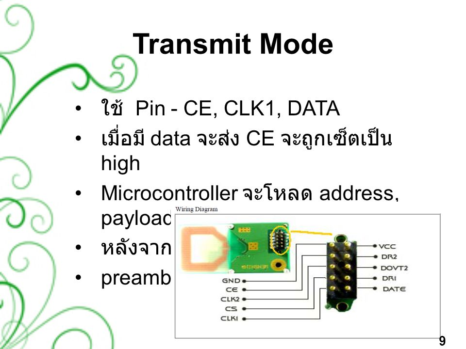 Transmit Mode ใช้ Pin - CE, CLK1, DATA