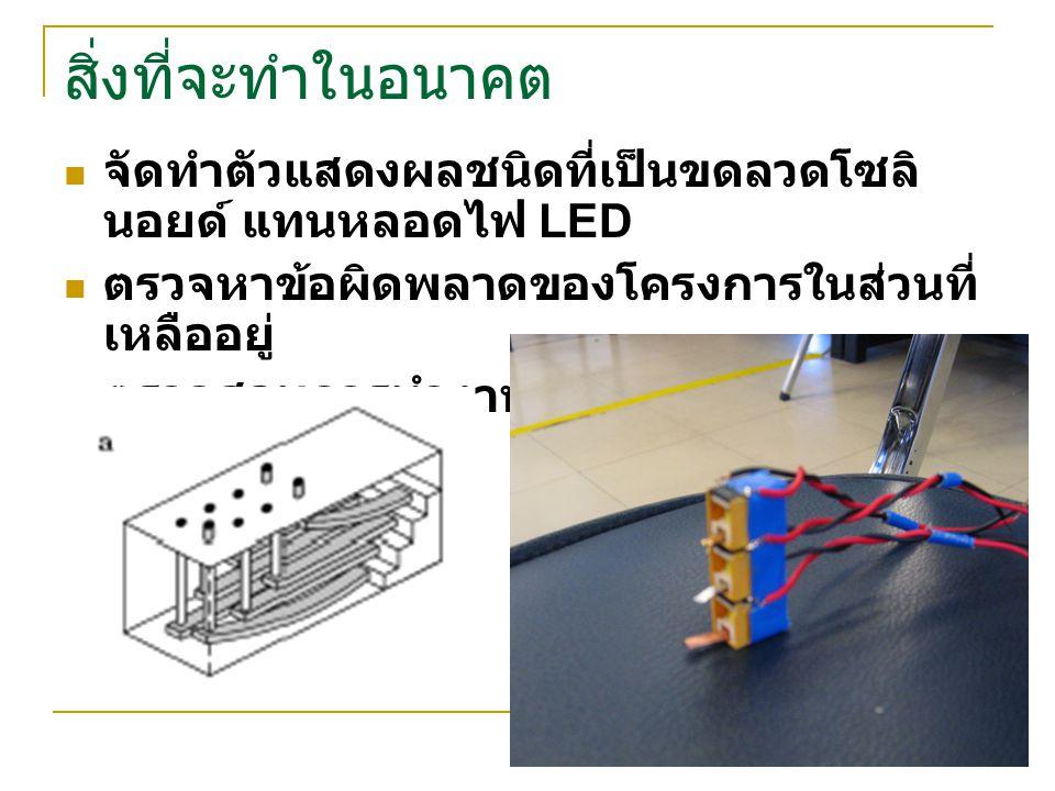 สิ่งที่จะทำในอนาคต จัดทำตัวแสดงผลชนิดที่เป็นขดลวดโซลินอยด์ แทนหลอดไฟ LED. ตรวจหาข้อผิดพลาดของโครงการในส่วนที่เหลืออยู่