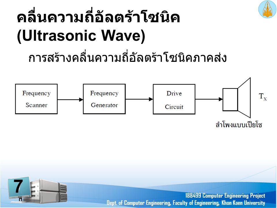 คลื่นความถี่อัลตร้าโซนิค (Ultrasonic Wave)