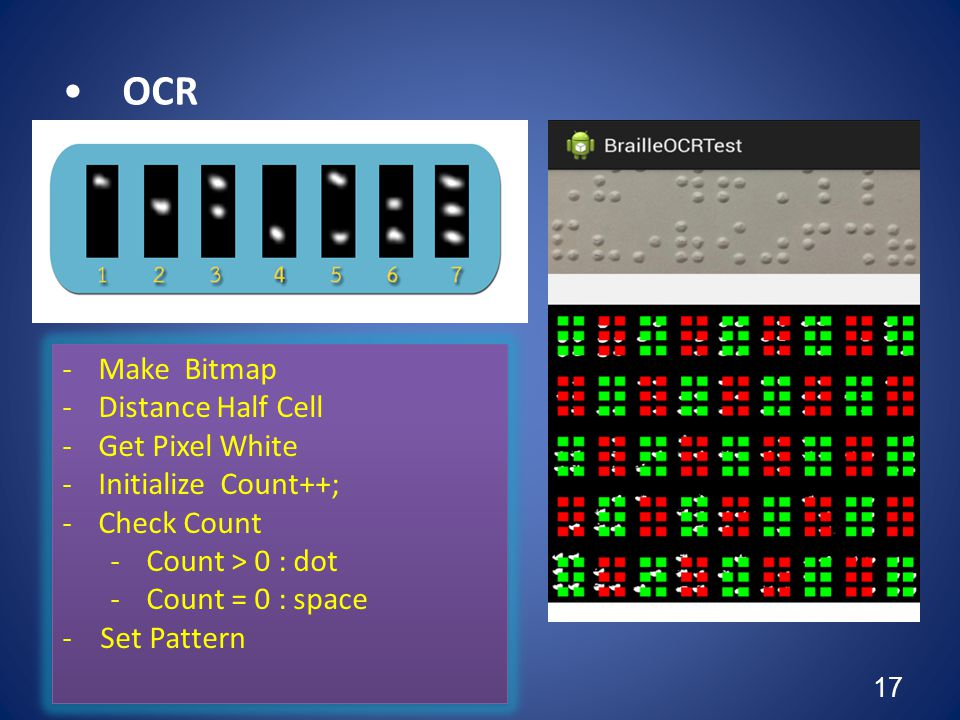 OCR Make Bitmap Distance Half Cell Get Pixel White Initialize Count++;