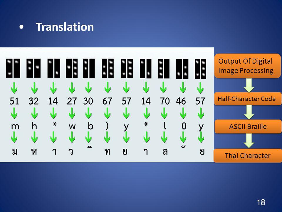 Translation Output Of Digital Image Processing ASCII Braille