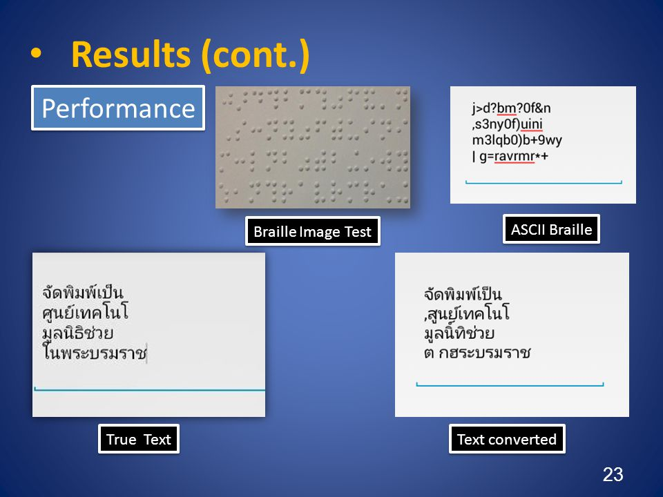 Results (cont.) Performance Braille Image Test ASCII Braille True Text