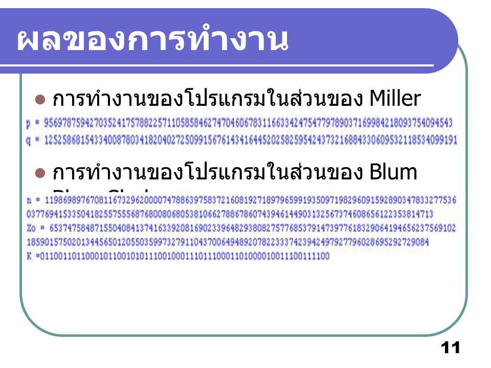 ผลของการทำงาน การทำงานของโปรแกรมในส่วนของ Miller Rabin