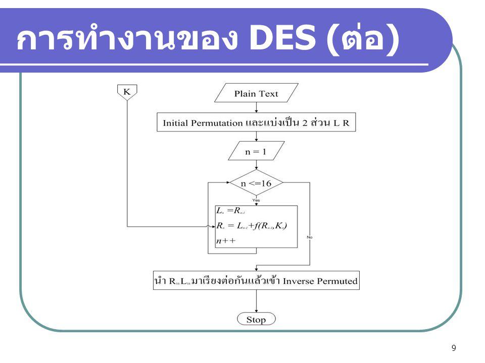 การทำงานของ DES (ต่อ)