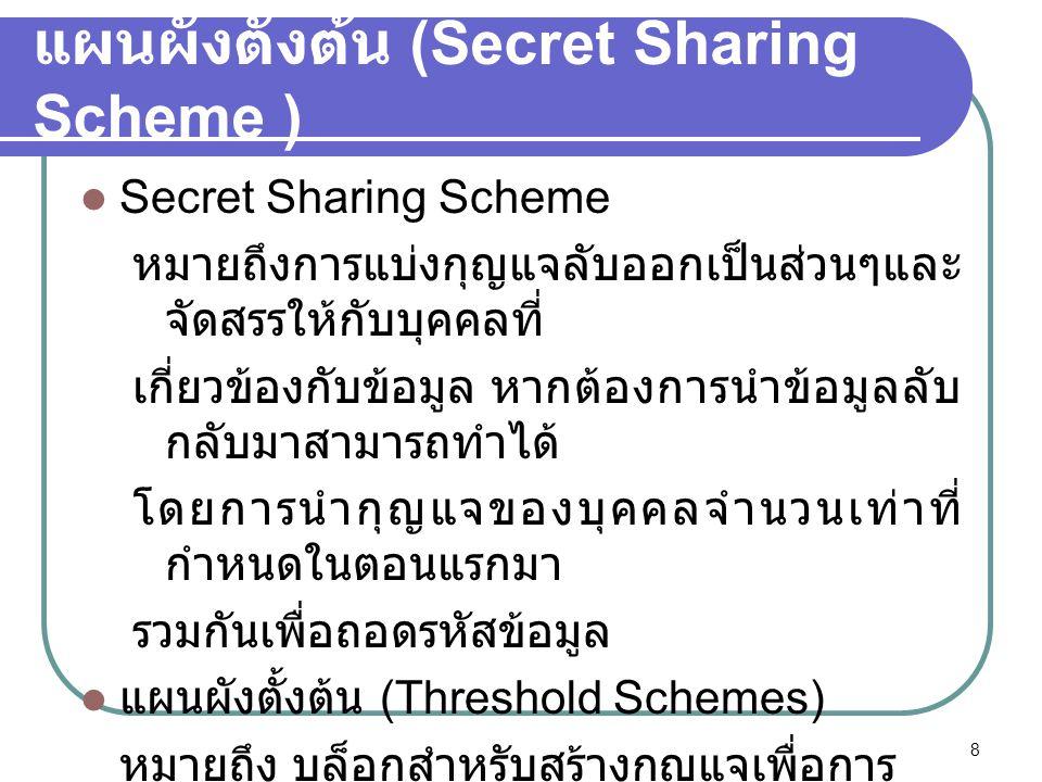 แผนผังตั้งต้น (Secret Sharing Scheme )