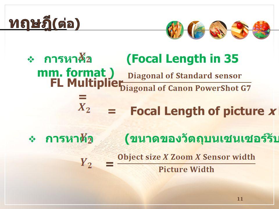 ทฤษฎี(ต่อ) การหาค่า (Focal Length in 35 mm. format ) FL Multiplier =