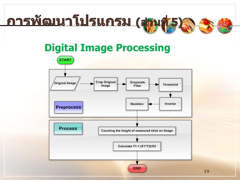 การพัฒนาโปรแกรม (ส่วนที่ 5)