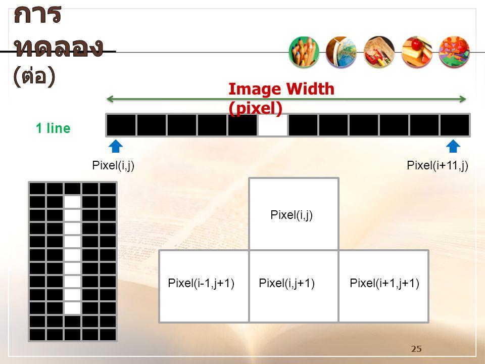 การทดลอง(ต่อ) Image Width (pixel) 1 line Pixel(i,j) Pixel(i+11,j)