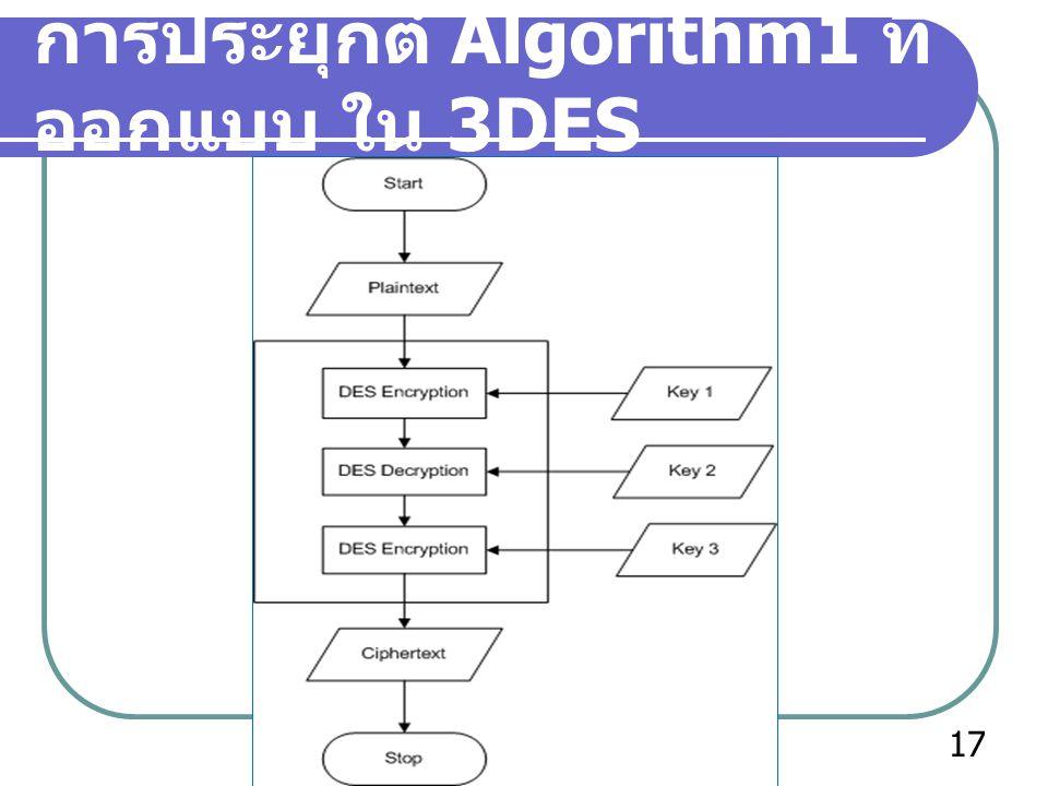 การประยุกต์ Algorithm1 ที่ออกแบบ ใน 3DES
