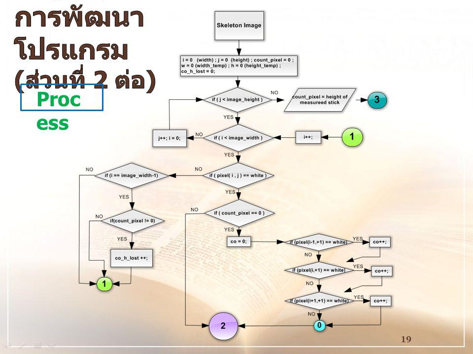 การพัฒนาโปรแกรม (ส่วนที่ 2 ต่อ)