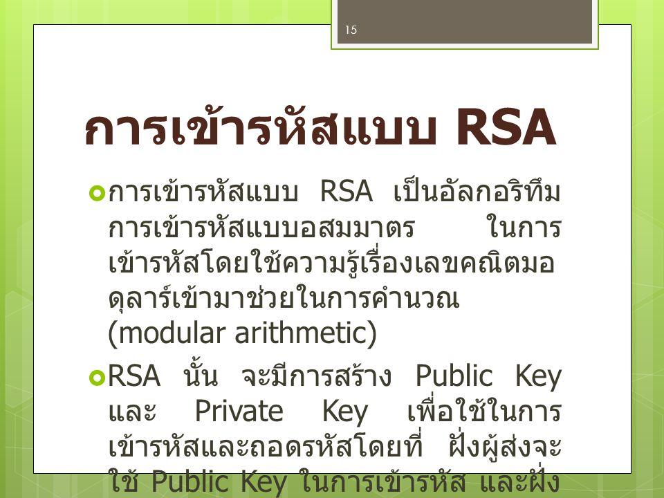 การเข้ารหัสแบบ RSA