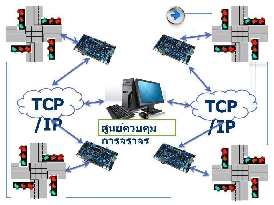 TCP/IP TCP/IP ศูนย์ควบคุมการจราจร