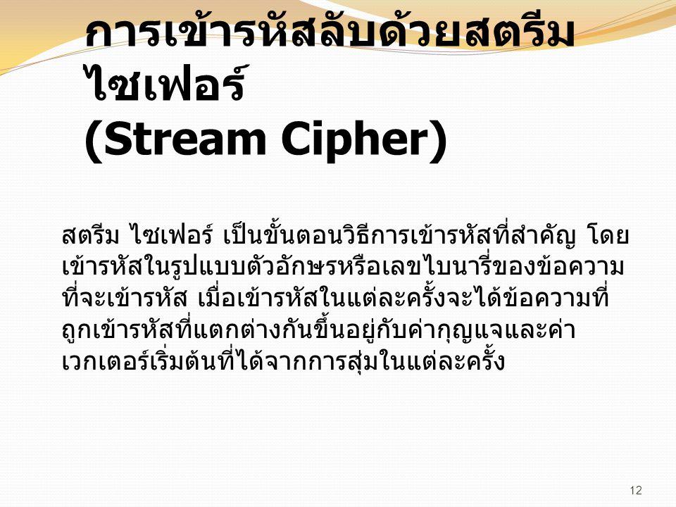 การเข้ารหัสลับด้วยสตรีม ไซเฟอร์ (Stream Cipher)