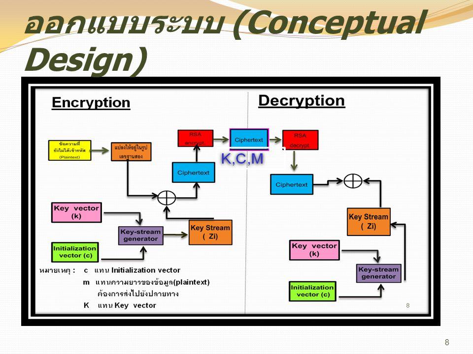 ออกแบบระบบ (Conceptual Design)