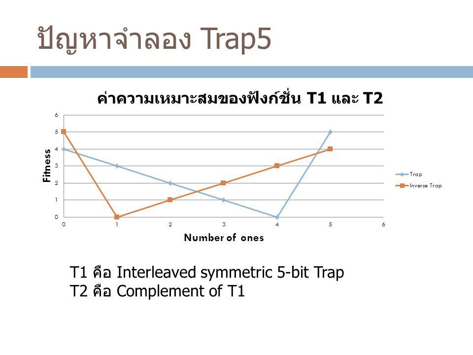 ปัญหาจำลอง Trap5 T1 คือ Interleaved symmetric 5-bit Trap