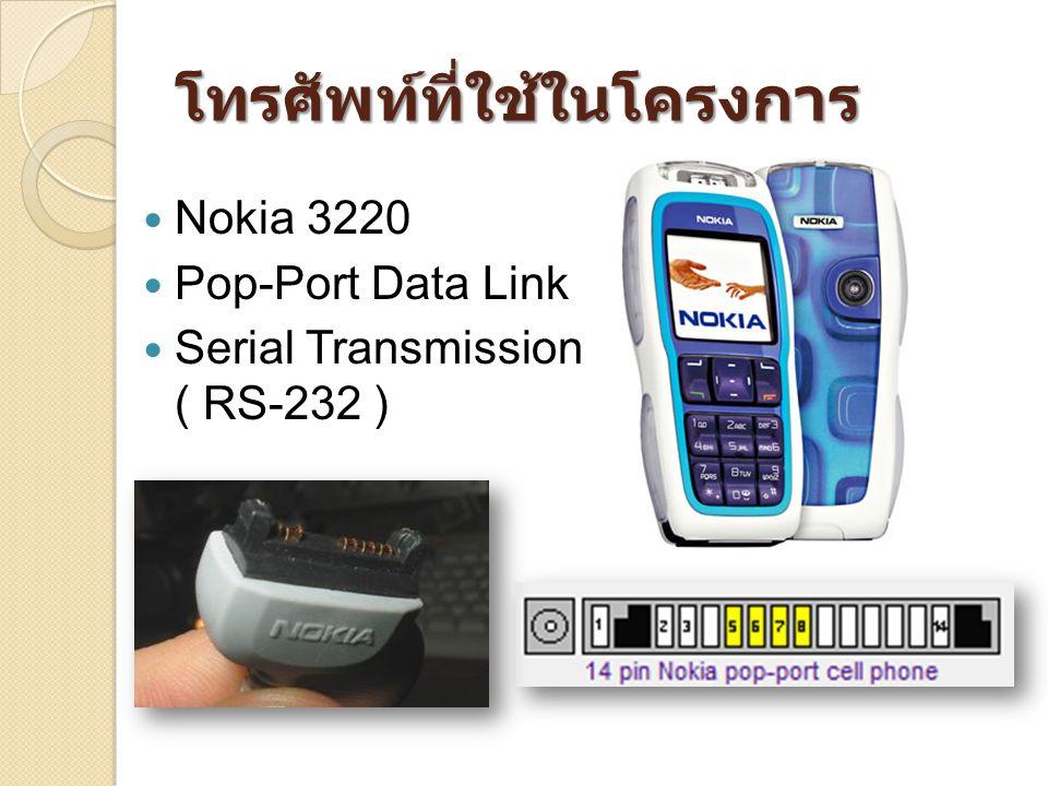 โทรศัพท์ที่ใช้ในโครงการ