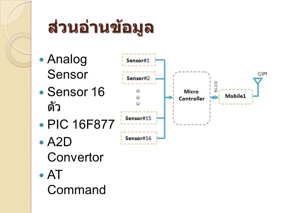 ส่วนอ่านข้อมูล Analog Sensor Sensor 16 ตัว PIC 16F877 A2D Convertor