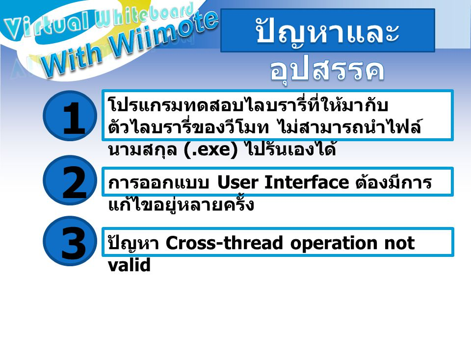 1 2 3 ปัญหาและอุปสรรค With Wiimote Virtual Whiteboard