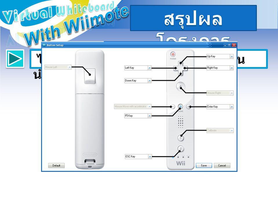 สรุปผลโครงการ With Wiimote Virtual Whiteboard