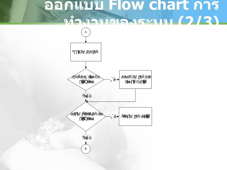 ออกแบบ Flow chart การทำงานของระบบ (2/3)