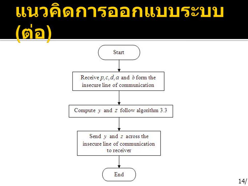 แนวคิดการออกแบบระบบ(ต่อ)