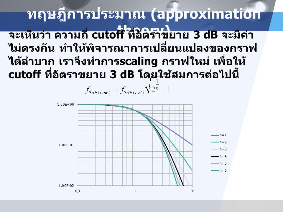 ทฤษฎีการประมาณ (approximation theory)